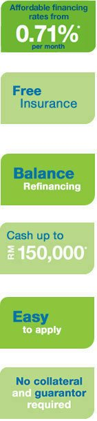 Ez money payday loans springfield mo image 5