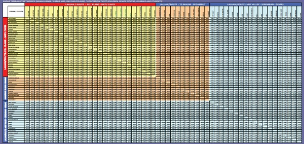 KTM Komuter Fare - Concession